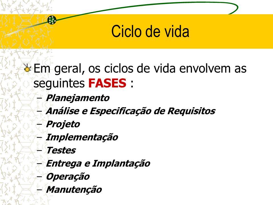 Ciclo de vida Em geral, os ciclos de vida envolvem as seguintes FASES : –Planejamento –Análise e Especificação de Requisitos –Projeto –Implementação –