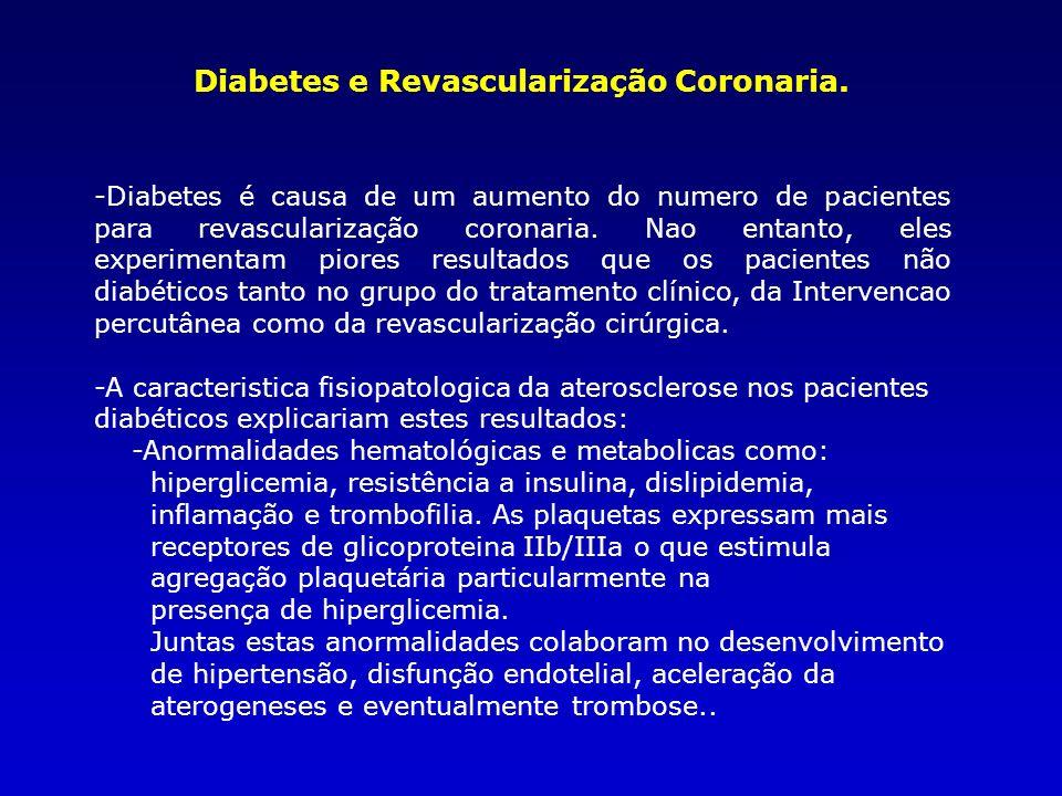- Nefropatia diabética é um fator importante na diminuição da sobrevida após revascularização coronaria.