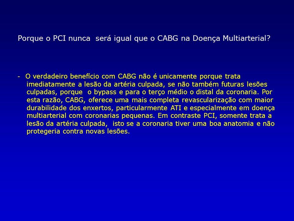 Porque o PCI nunca será igual que o CABG na Doença Multiarterial.