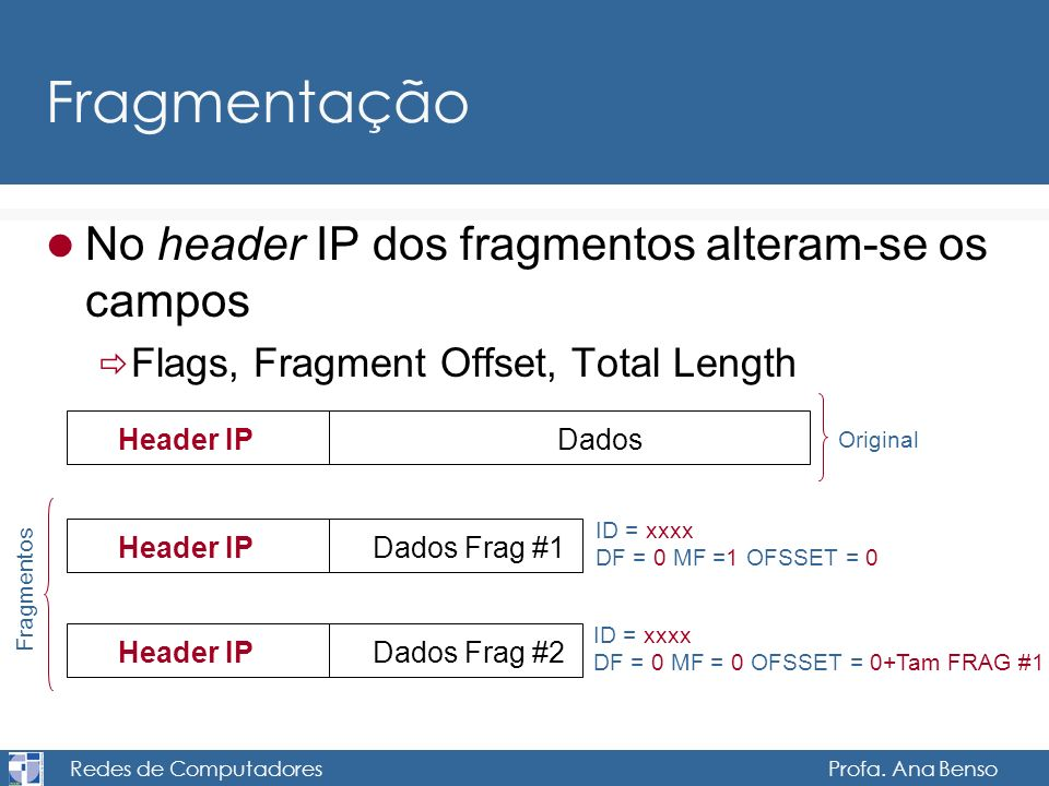 Redes de Computadores Profa. Ana Benso Fragmentação No header IP dos fragmentos alteram-se os campos Flags, Fragment Offset, Total Length Header IP Da