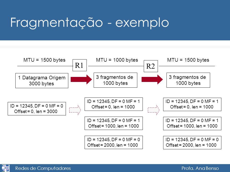 Redes de Computadores Profa. Ana Benso Fragmentação - exemplo R1 R2 MTU = 1500 bytesMTU = 1000 bytesMTU = 1500 bytes 1 Datagrama Origem 3000 bytes 3 f