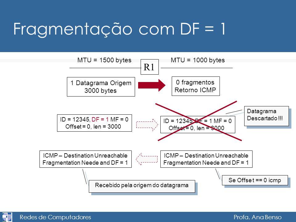 Redes de Computadores Profa. Ana Benso Fragmentação com DF = 1 R1 MTU = 1500 bytesMTU = 1000 bytes 1 Datagrama Origem 3000 bytes 0 fragmentos Retorno