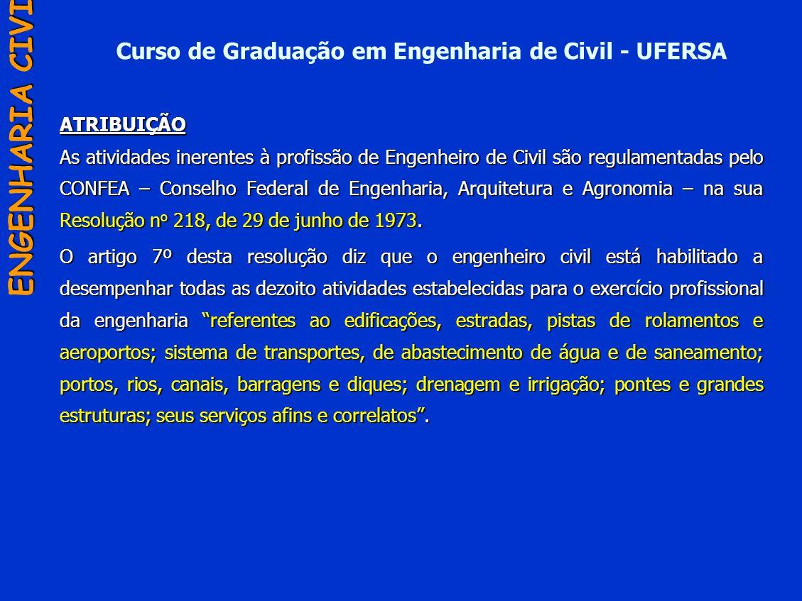 Curso de Graduação em Engenharia de Civil - UFERSAATRIBUIÇÃO As atividades inerentes à profissão de Engenheiro de Civil são regulamentadas pelo CONFEA