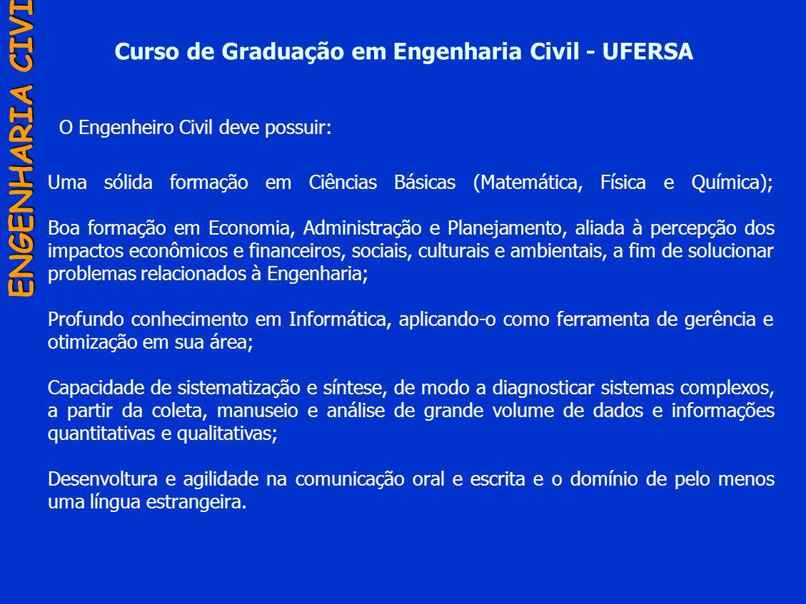 Curso de Graduação em Engenharia Civil - UFERSA ENGENHARIA CIVIL Uma sólida formação em Ciências Básicas (Matemática, Física e Química); Boa formação