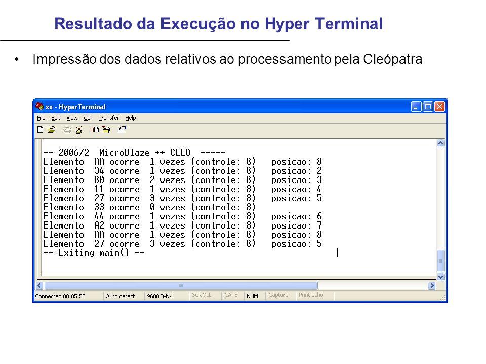 Resultado da Execução no Hyper Terminal Impressão dos dados relativos ao processamento pela Cleópatra