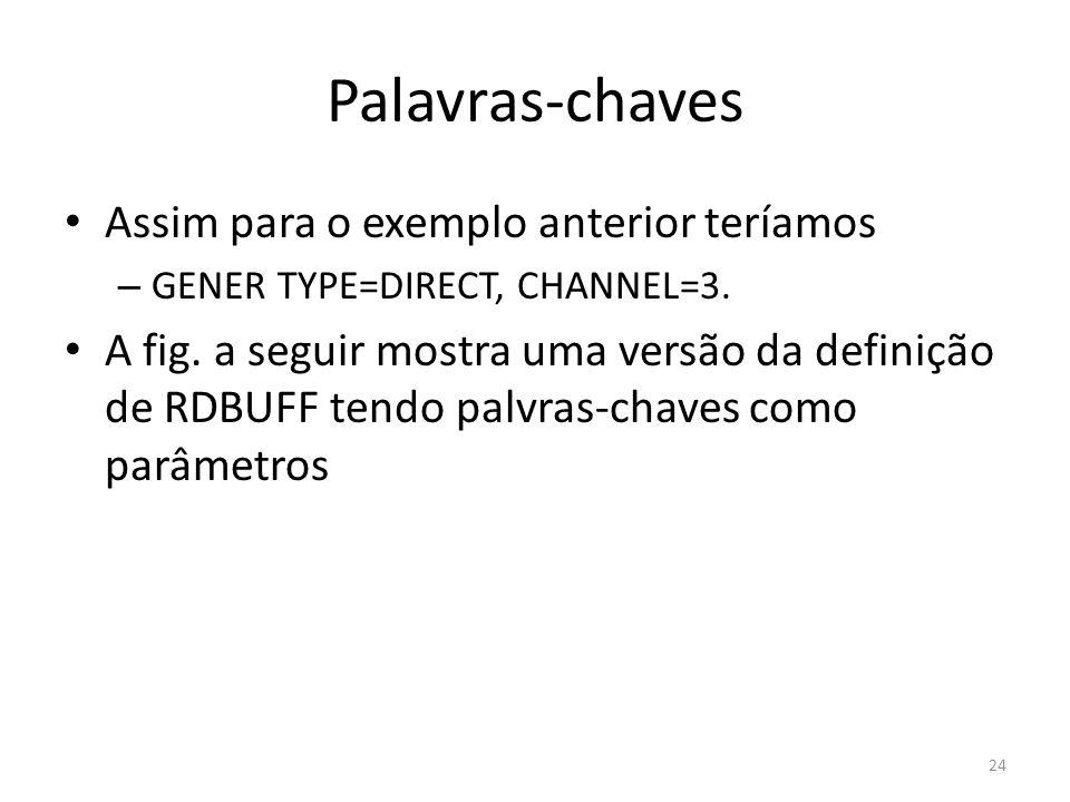 Palavras-chaves Assim para o exemplo anterior teríamos – GENER TYPE=DIRECT, CHANNEL=3. A fig. a seguir mostra uma versão da definição de RDBUFF tendo