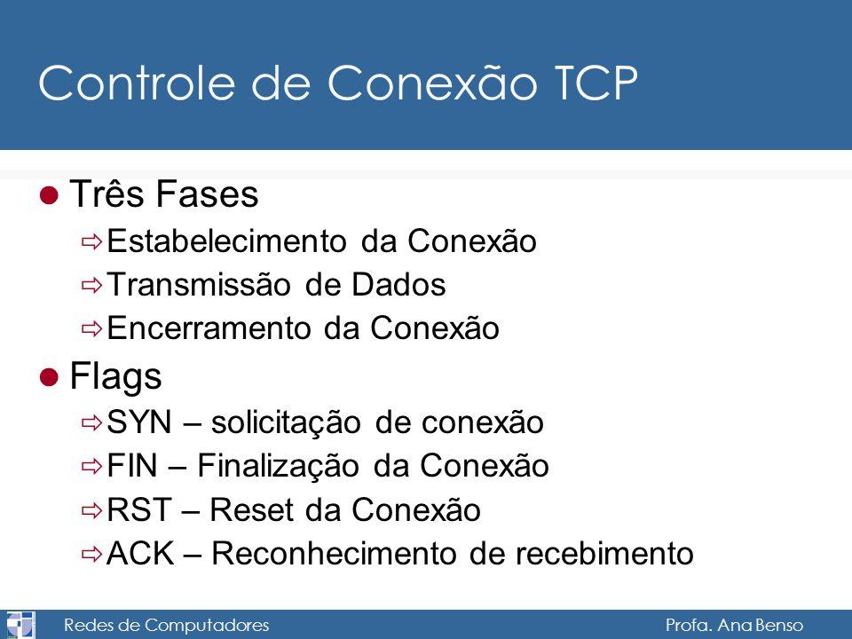 Redes de Computadores Profa. Ana Benso Controle de Conexão TCP Três Fases Estabelecimento da Conexão Transmissão de Dados Encerramento da Conexão Flag