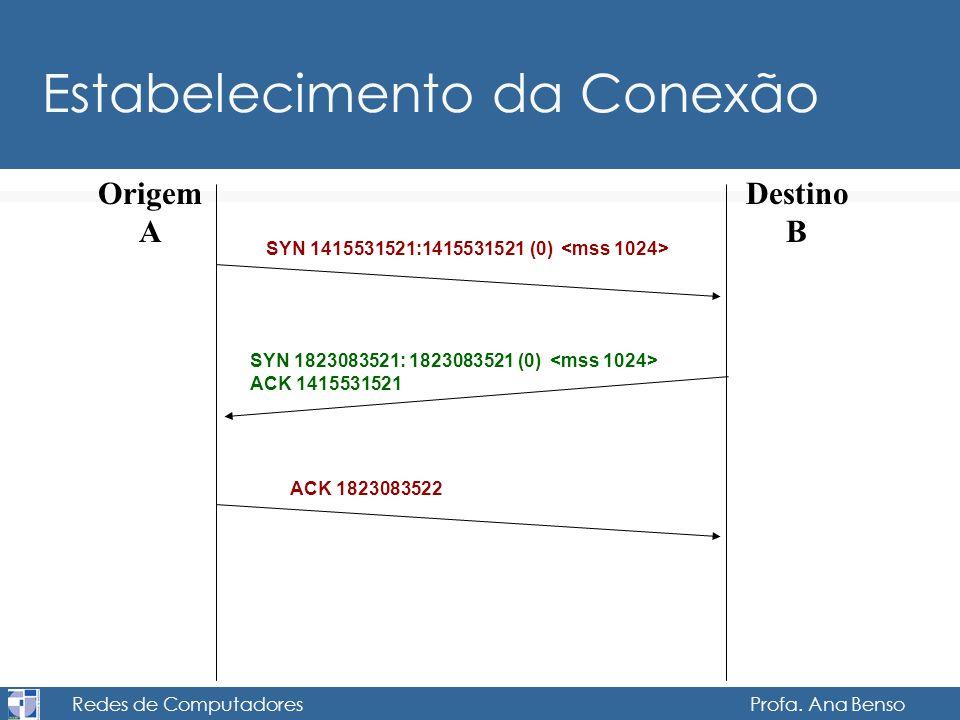 Redes de Computadores Profa. Ana Benso Estabelecimento da Conexão Origem A Destino B SYN 1415531521:1415531521 (0) SYN 1823083521: 1823083521 (0) ACK