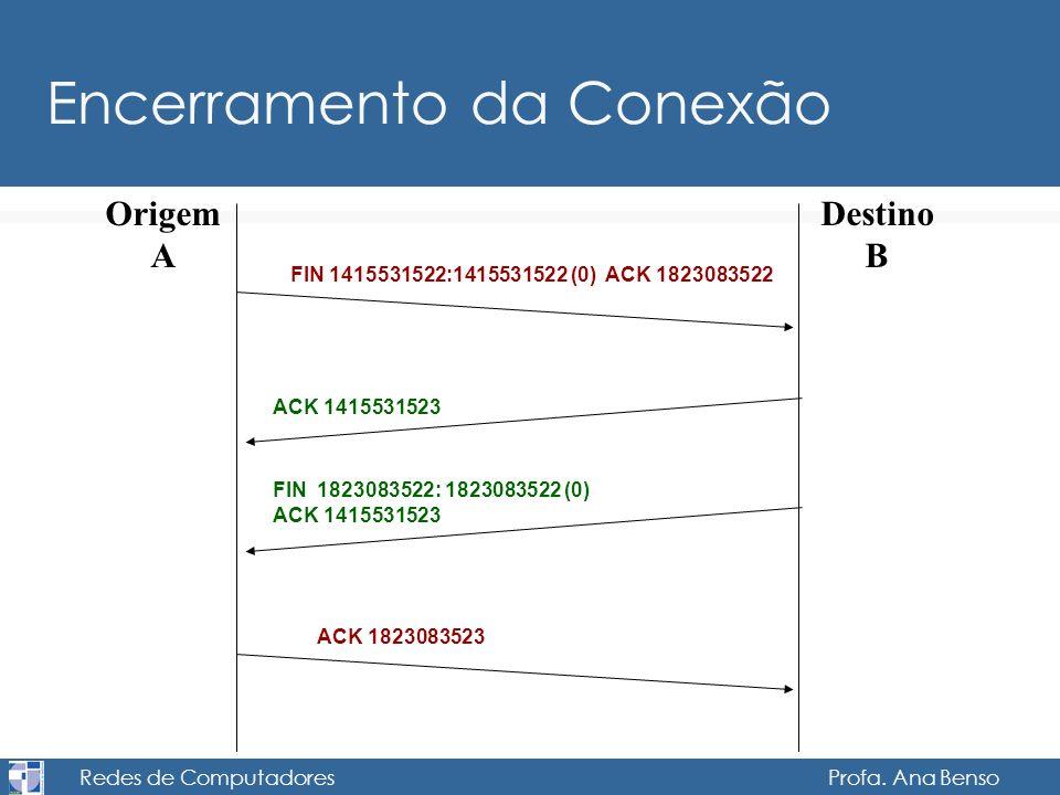Redes de Computadores Profa. Ana Benso Encerramento da Conexão Origem A Destino B FIN 1415531522:1415531522 (0) ACK 1823083522 ACK 1415531523 ACK 1823
