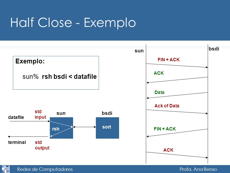 Redes de Computadores Profa. Ana Benso Half Close - Exemplo FIN + ACK ACK FIN + ACK Data Ack of Data Exemplo: sun% rsh bsdi < datafile datafile termin