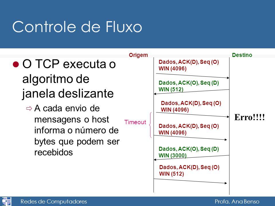 Redes de Computadores Profa. Ana Benso Controle de Fluxo O TCP executa o algoritmo de janela deslizante A cada envio de mensagens o host informa o núm