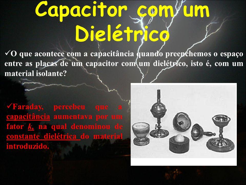Capacitor com um Dielétrico O que acontece com a capacitância quando preenchemos o espaço entre as placas de um capacitor com um dielétrico, isto é, c