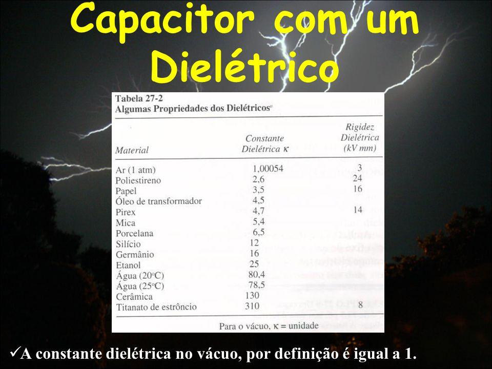 Capacitor com um Dielétrico A constante dielétrica no vácuo, por definição é igual a 1.