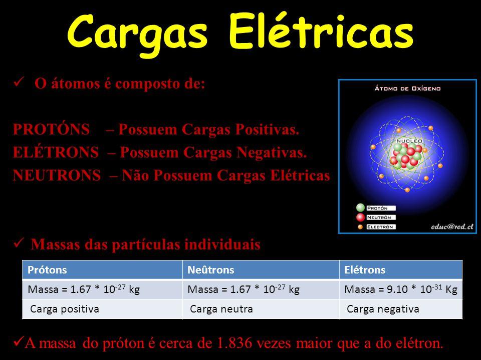 Cargas Elétricas O átomos é composto de: PROTÓNS – Possuem Cargas Positivas. ELÉTRONS – Possuem Cargas Negativas. NEUTRONS – Não Possuem Cargas Elétri