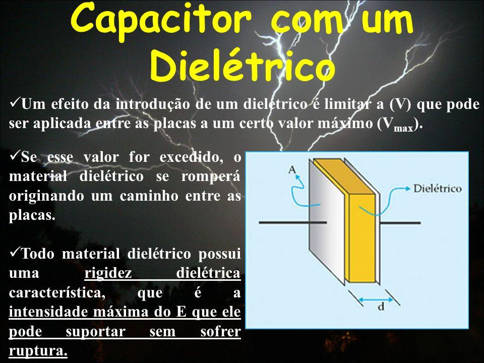 Capacitor com um Dielétrico Um efeito da introdução de um dielétrico é limitar a (V) que pode ser aplicada entre as placas a um certo valor máximo (V