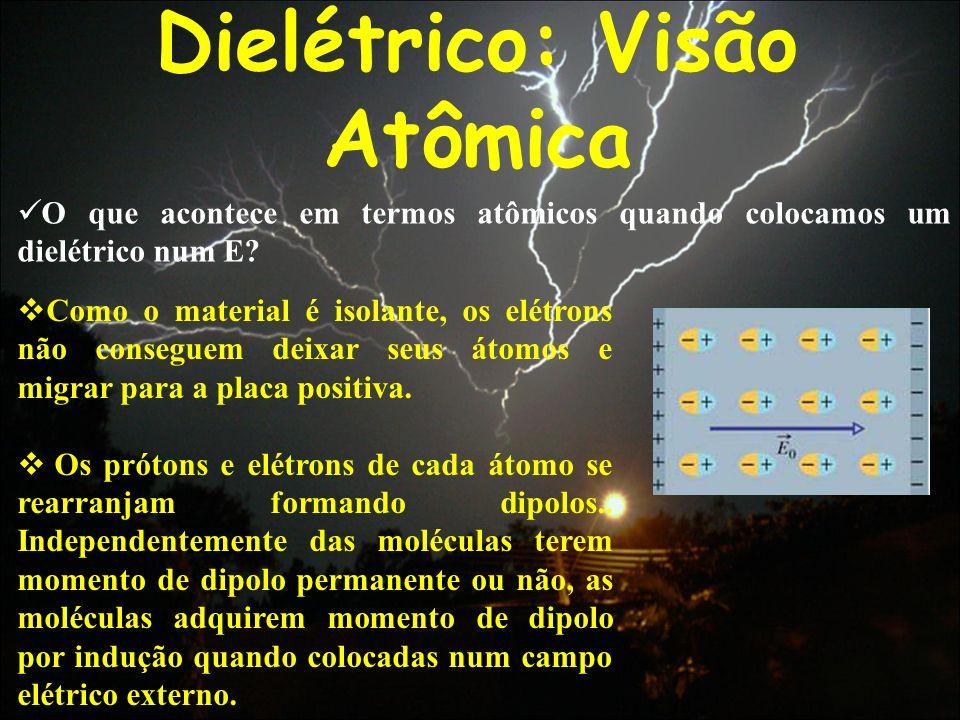 Dielétrico: Visão Atômica O que acontece em termos atômicos quando colocamos um dielétrico num E? Como o material é isolante, os elétrons não consegue