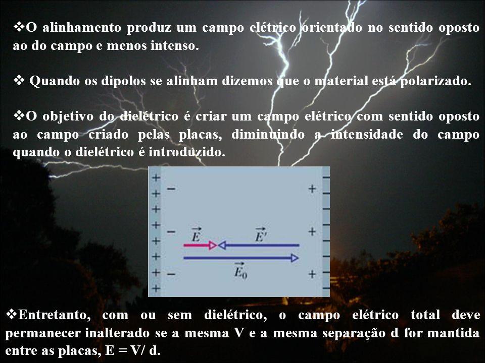 O alinhamento produz um campo elétrico orientado no sentido oposto ao do campo e menos intenso. Quando os dipolos se alinham dizemos que o material es