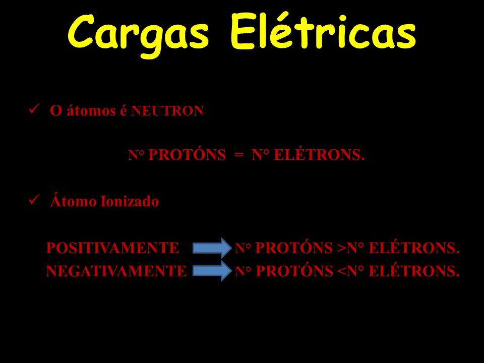 Cargas Elétricas O átomos é NEUTRON N° PROTÓNS = N° ELÉTRONS. Átomo Ionizado POSITIVAMENTE N° PROTÓNS >N° ELÉTRONS. NEGATIVAMENTE N° PROTÓNS <N° ELÉTR