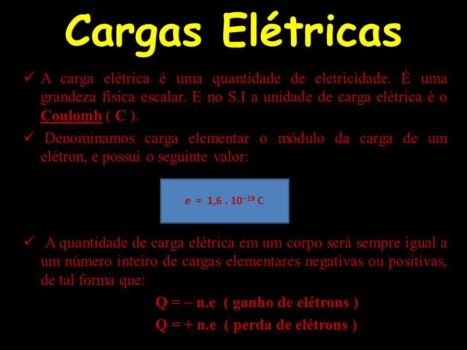 Cargas Elétricas A carga elétrica é uma quantidade de eletricidade. É uma grandeza física escalar. E no S.I a unidade de carga elétrica é o Coulomb (