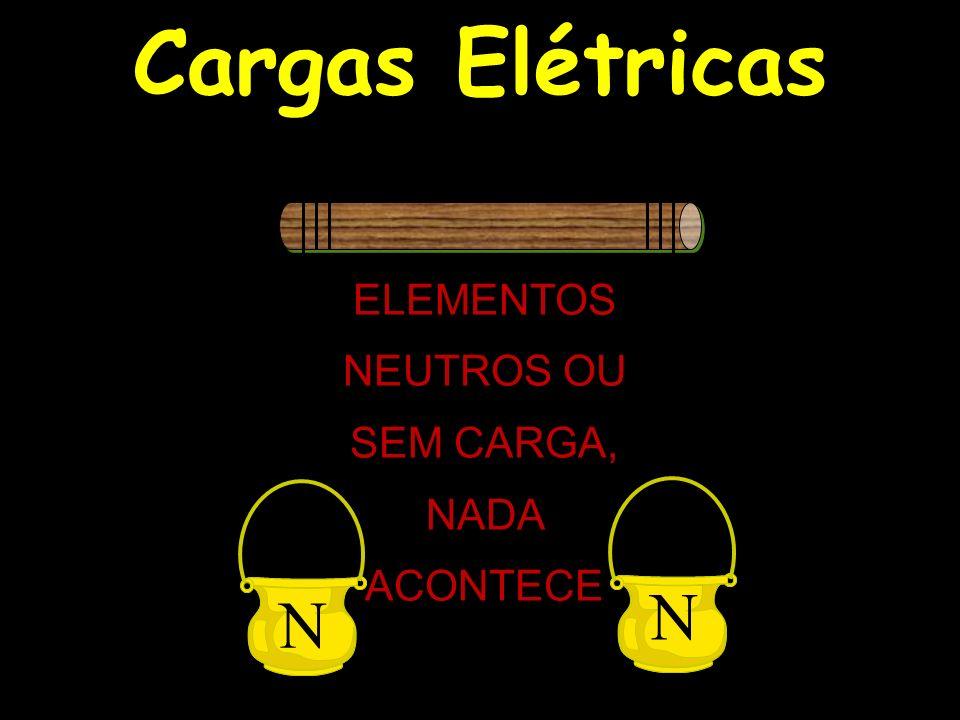 Cargas Elétricas N N ELEMENTOS NEUTROS OU SEM CARGA, NADA ACONTECE