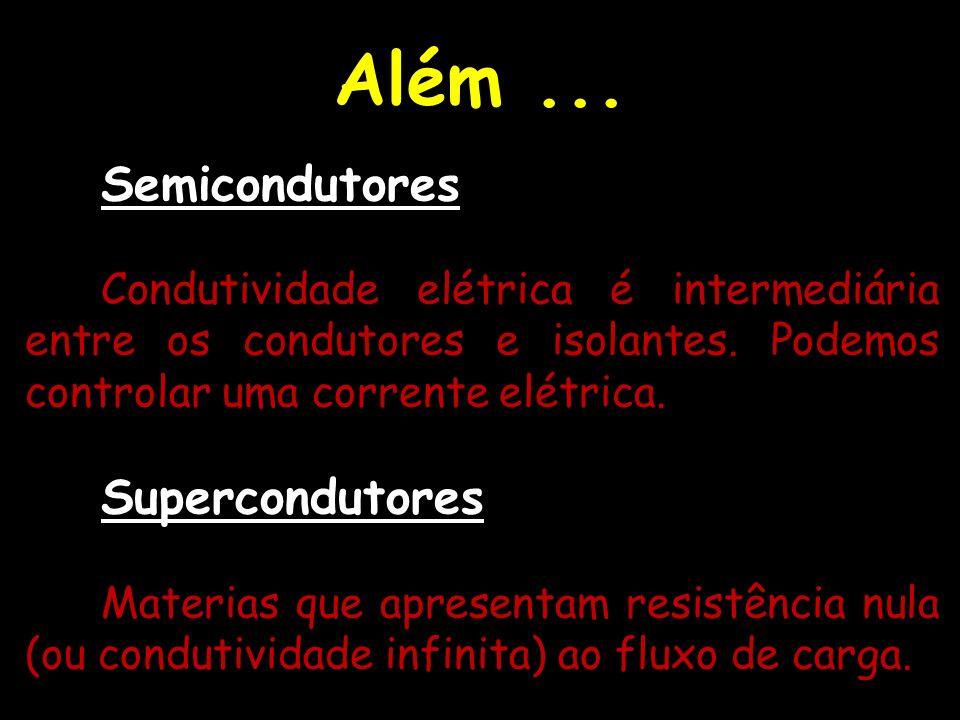 Além... Semicondutores Condutividade elétrica é intermediária entre os condutores e isolantes. Podemos controlar uma corrente elétrica. Supercondutore
