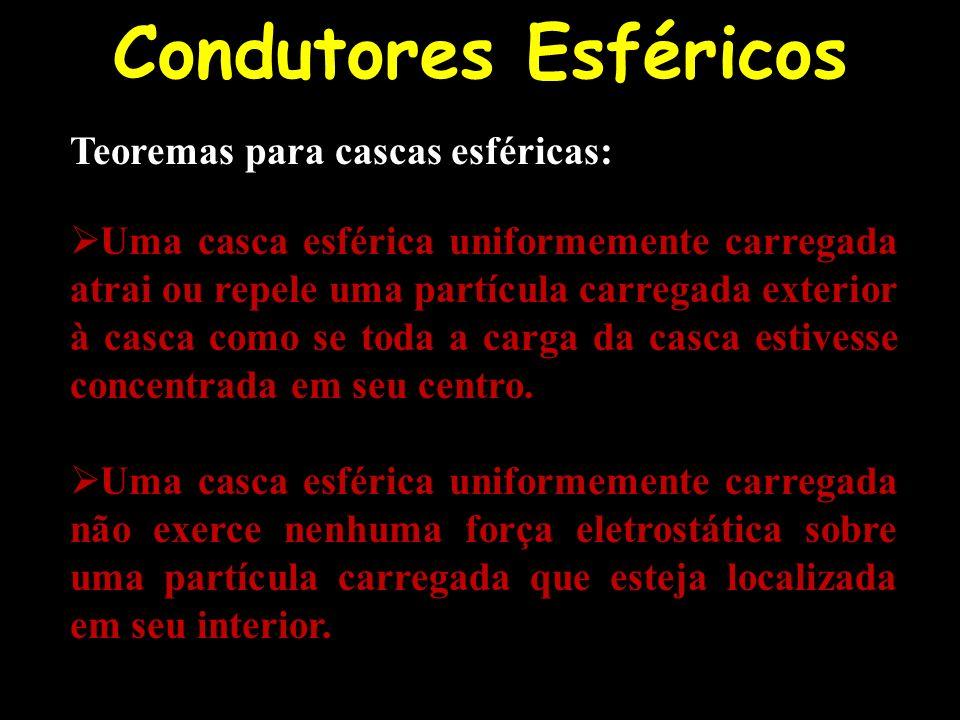 Condutores Esféricos Teoremas para cascas esféricas: Uma casca esférica uniformemente carregada atrai ou repele uma partícula carregada exterior à cas
