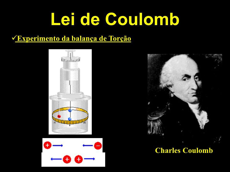 Lei de Coulomb Experimento da balança de Torção Charles Coulomb