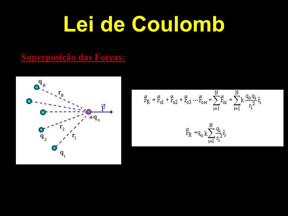 Lei de Coulomb Superposição das Forças: