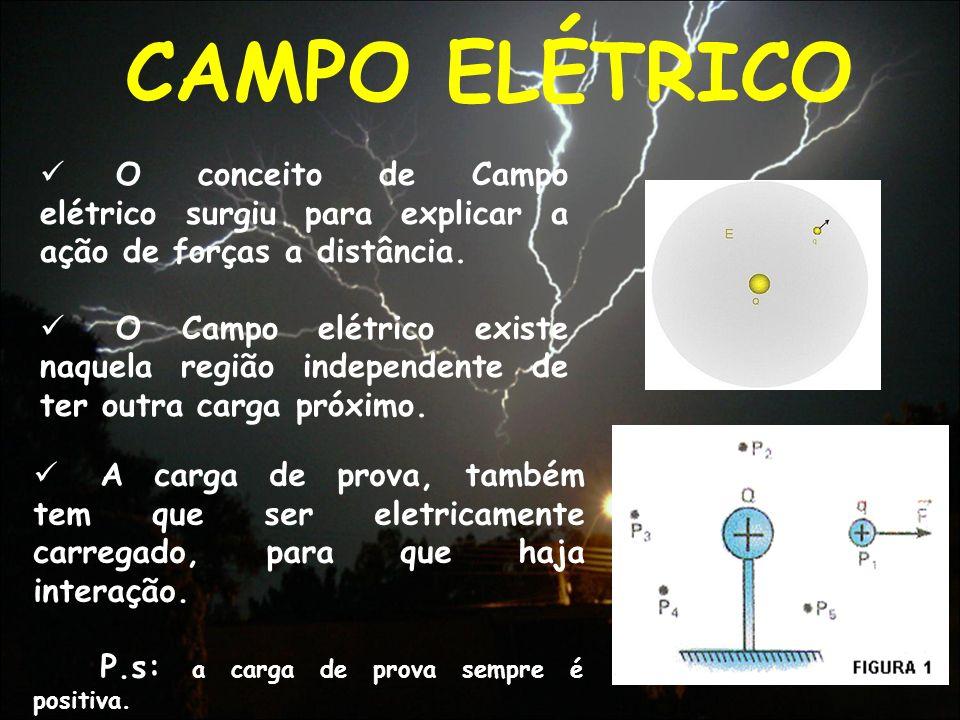O conceito de Campo elétrico surgiu para explicar a ação de forças a distância. O Campo elétrico existe naquela região independente de ter outra carga