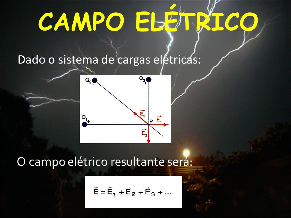 Dado o sistema de cargas elétricas: O campo elétrico resultante será: