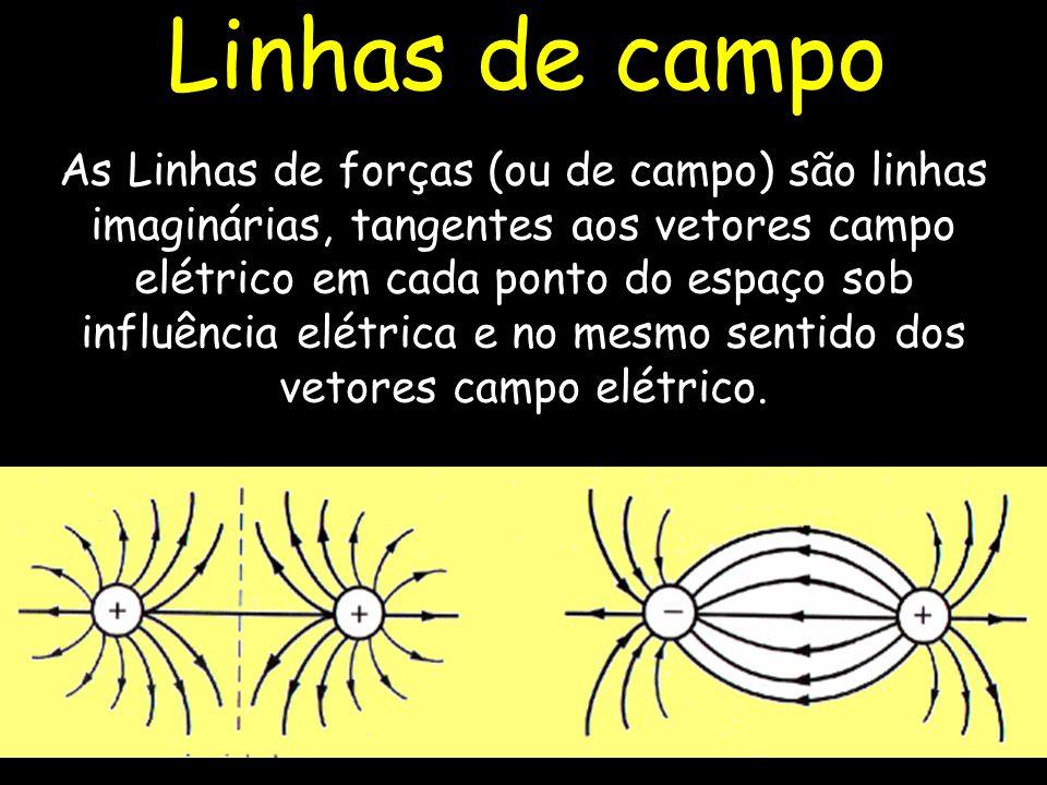 As Linhas de forças (ou de campo) são linhas imaginárias, tangentes aos vetores campo elétrico em cada ponto do espaço sob influência elétrica e no me