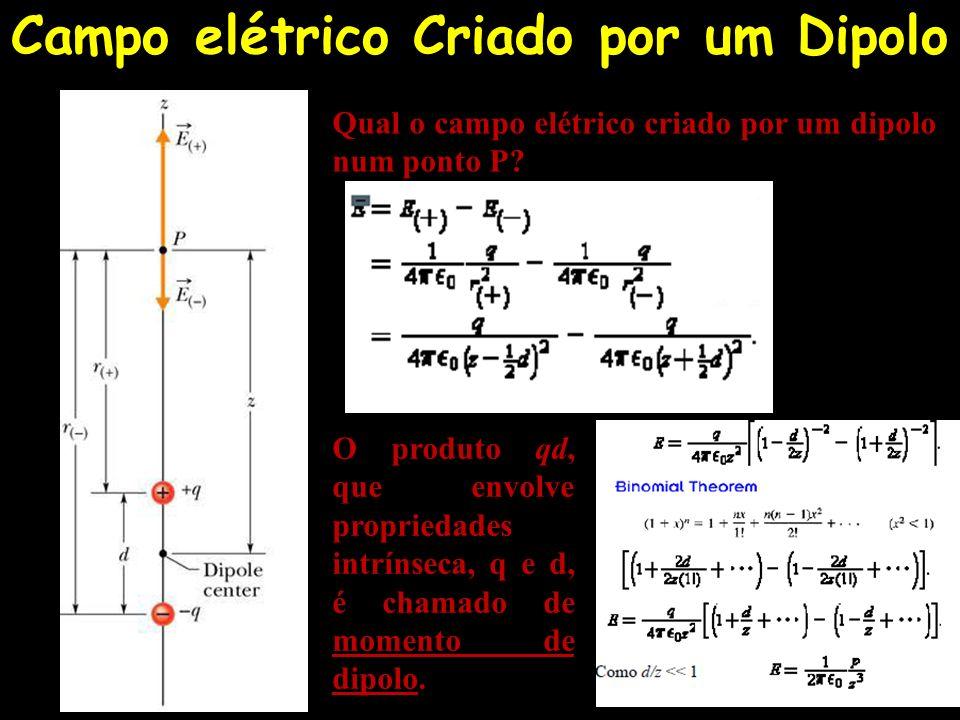Campo elétrico Criado por um Dipolo Qual o campo elétrico criado por um dipolo num ponto P? O produto qd, que envolve propriedades intrínseca, q e d,
