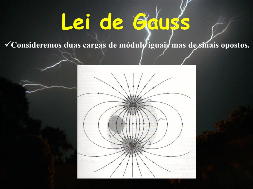 Lei de Gauss Consideremos duas cargas de módulo iguais mas de sinais opostos.