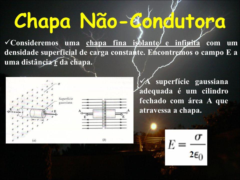 Chapa Não-Condutora Consideremos uma chapa fina isolante e infinita com um densidade superficial de carga constante. Encontremos o campo E a uma distâ