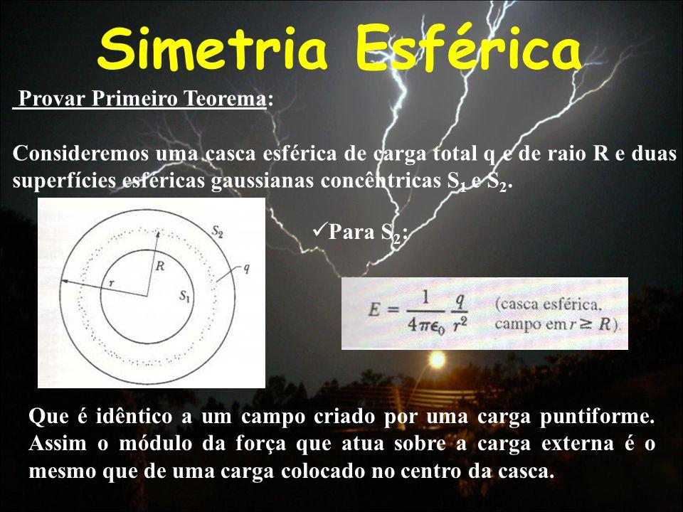 Simetria Esférica Provar Primeiro Teorema: Consideremos uma casca esférica de carga total q e de raio R e duas superfícies esféricas gaussianas concên