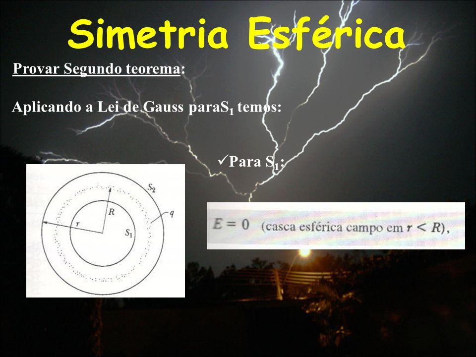 Simetria Esférica Provar Segundo teorema: Aplicando a Lei de Gauss paraS 1 temos: Para S 1 :