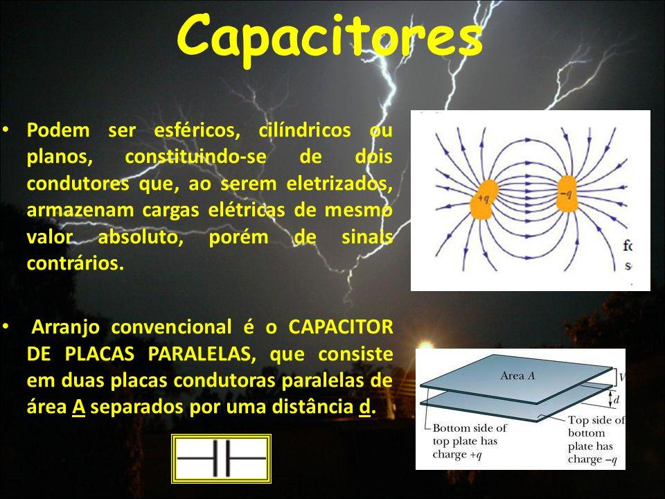 Capacitores Podem ser esféricos, cilíndricos ou planos, constituindo-se de dois condutores que, ao serem eletrizados, armazenam cargas elétricas de me