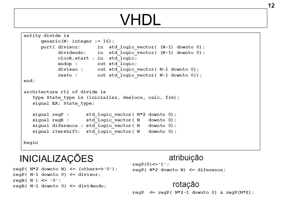 12 VHDL entity divide is generic(N: integer := 16); port( divisor: in std_logic_vector( (N-1) downto 0); dividendo: in std_logic_vector( (N-1) downto