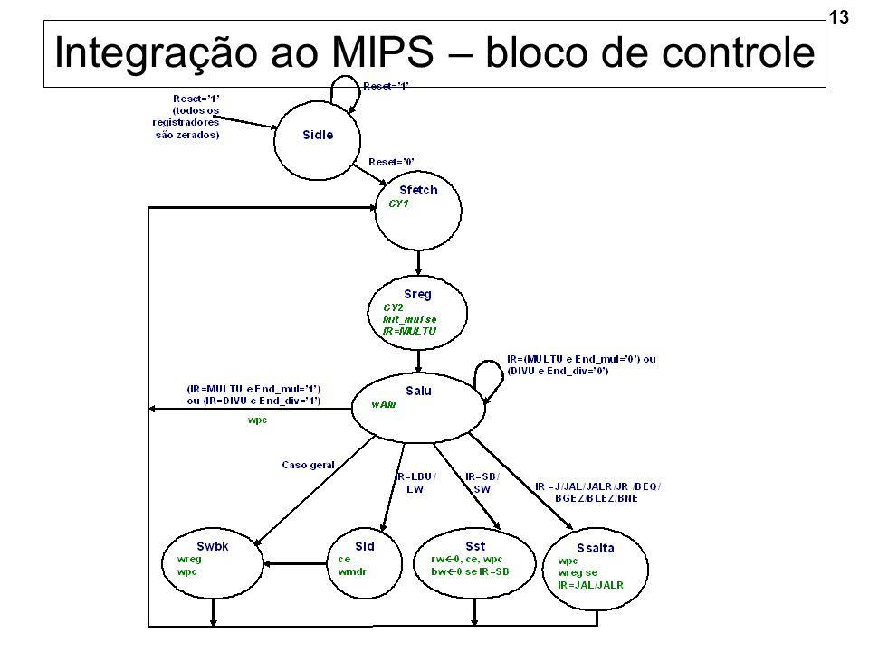 13 Integração ao MIPS – bloco de controle