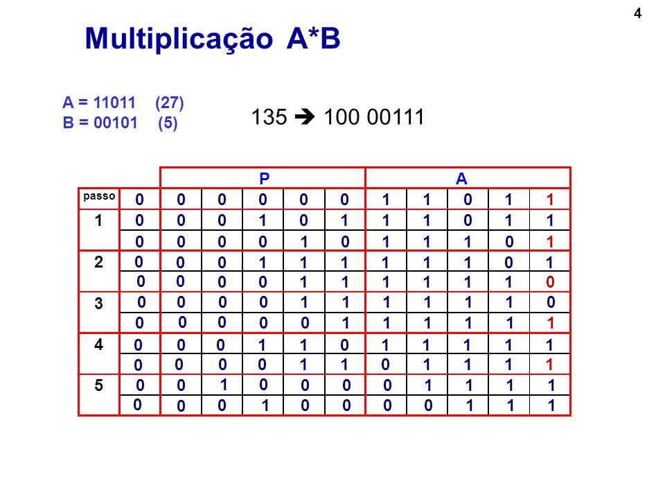 4 A = 11011 (27) B = 00101 (5) Multiplicação A*B PA passo 00000011011 000101110111 2 3 4 5 0001011101 0 0011111101 0 001111110 00 001111110 0 0 001111