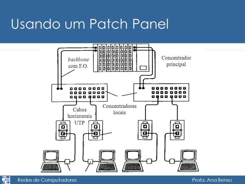 Redes de Computadores Profa. Ana Benso Usando um Patch Panel backbone com F.O. Concentrador principal Concentradores locais Cabos horizontais UTP