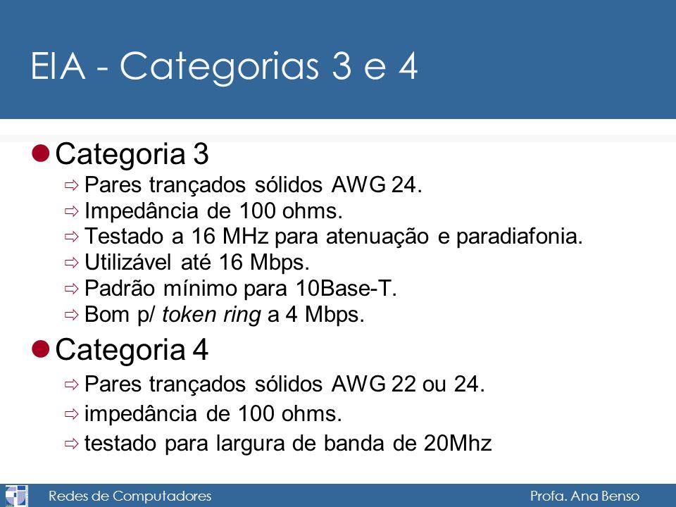 Redes de Computadores Profa. Ana Benso EIA - Categorias 3 e 4 Categoria 3 Pares trançados sólidos AWG 24. Impedância de 100 ohms. Testado a 16 MHz par