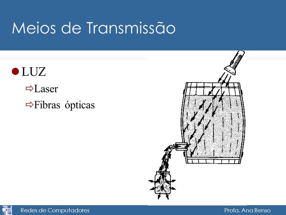 Redes de Computadores Profa. Ana Benso Meios de Transmissão LUZ Laser Fibras ópticas