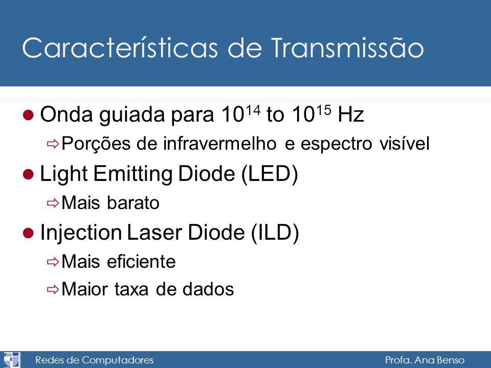 Redes de Computadores Profa. Ana Benso Características de Transmissão Onda guiada para 10 14 to 10 15 Hz Porções de infravermelho e espectro visível L