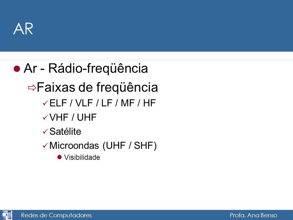 Redes de Computadores Profa. Ana Benso AR Ar - Rádio-freqüência Faixas de freqüência ELF / VLF / LF / MF / HF VHF / UHF Satélite Microondas (UHF / SHF