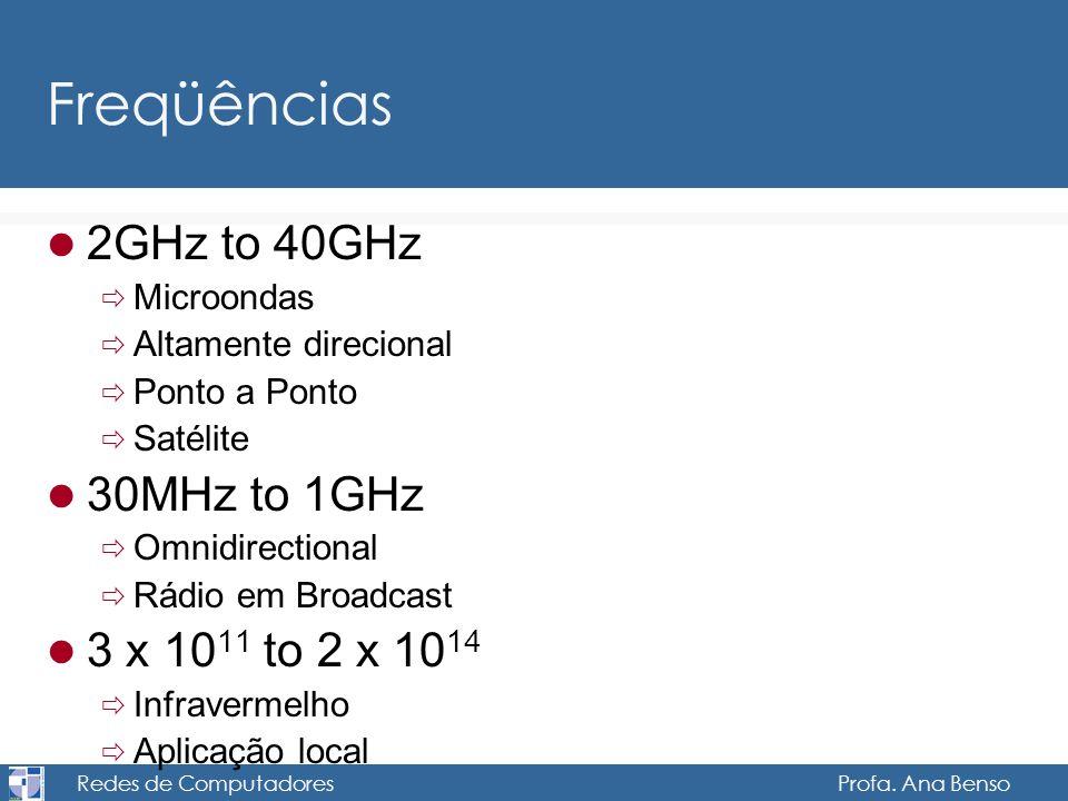 Redes de Computadores Profa. Ana Benso Freqüências 2GHz to 40GHz Microondas Altamente direcional Ponto a Ponto Satélite 30MHz to 1GHz Omnidirectional