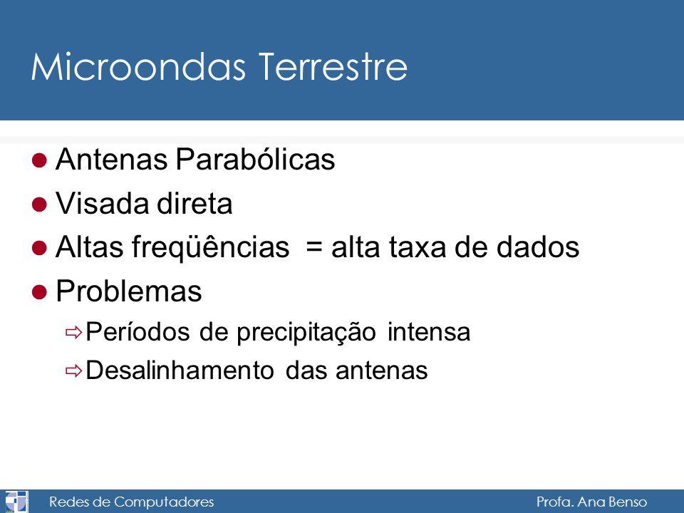 Redes de Computadores Profa. Ana Benso Microondas Terrestre Antenas Parabólicas Visada direta Altas freqüências = alta taxa de dados Problemas Período