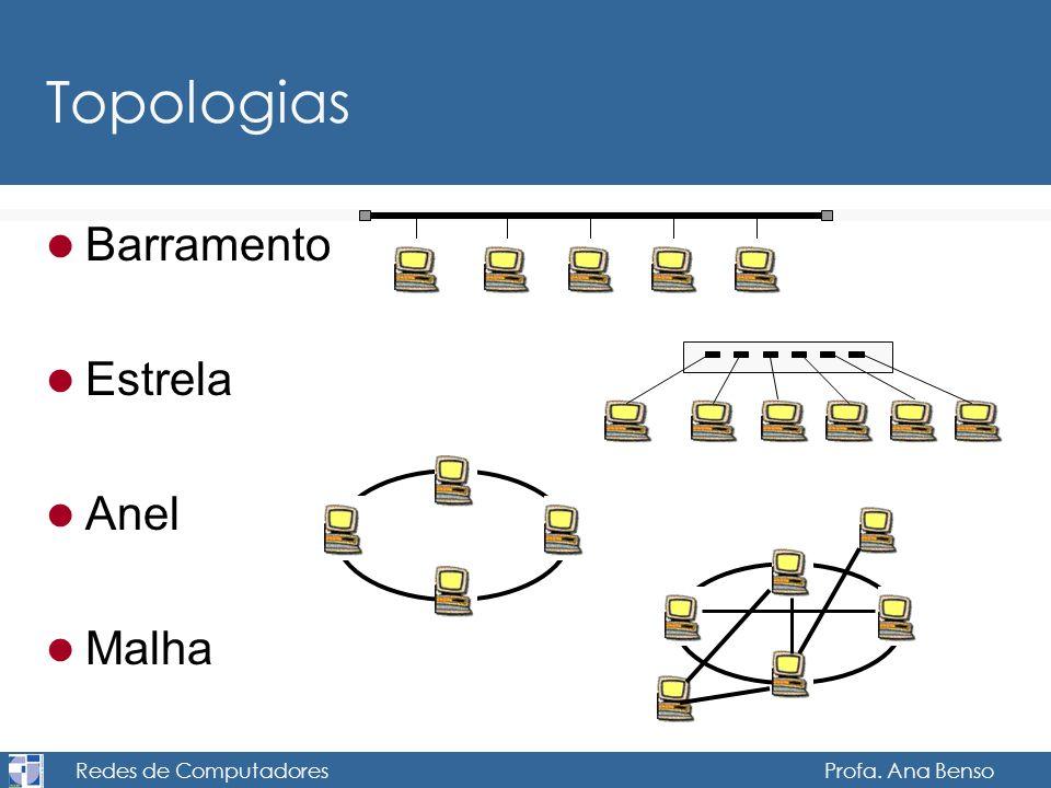 Redes de Computadores Profa. Ana Benso Topologias Barramento Estrela Anel Malha