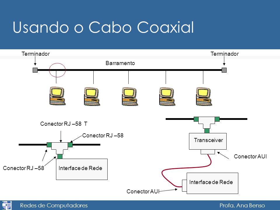 Redes de Computadores Profa. Ana Benso Usando o Cabo Coaxial Barramento Terminador Conector RJ –58 T Conector RJ –58 Interface de Rede Transceiver Con