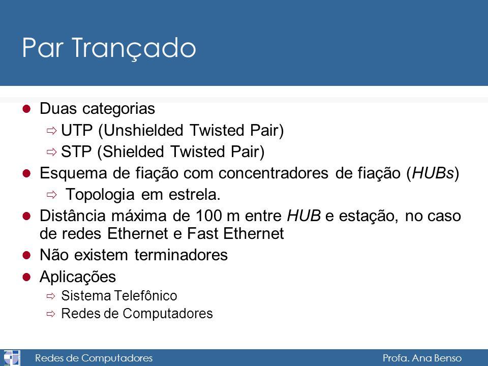 Redes de Computadores Profa. Ana Benso Par Trançado Duas categorias UTP (Unshielded Twisted Pair) STP (Shielded Twisted Pair) Esquema de fiação com co